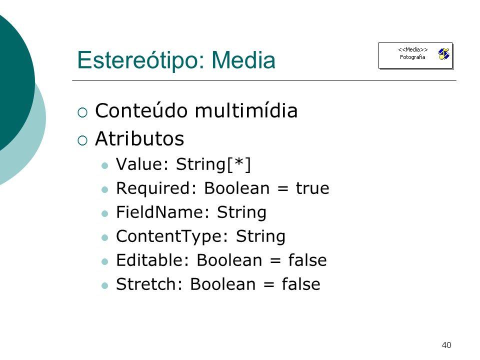 Estereótipo: Media Conteúdo multimídia Atributos Value: String[*]